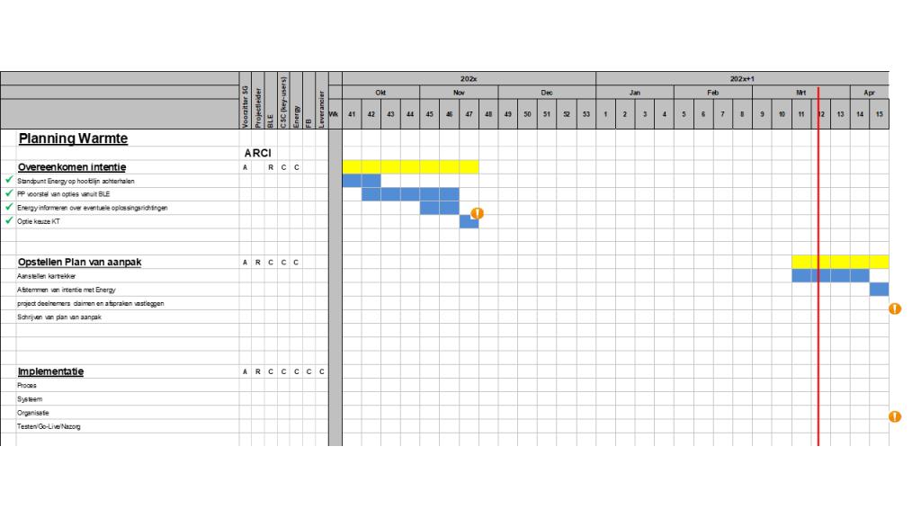 Project plan voorbeeld1
