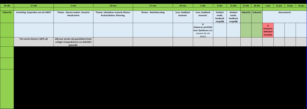 Planning strategisch management blz2